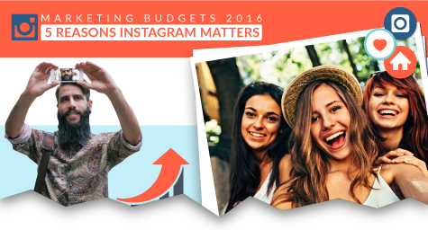 Marketing Budgets 2016: 5 Reasons Instagram Matters, Big Time [Infographic]""