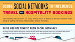 using_social_networks_influence_infographic_cutoff_thumbnail