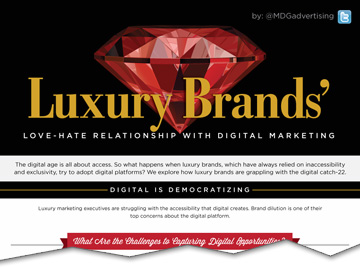 Luxury Brandsâ?? Love-Hate Relationship with Digital Marketing