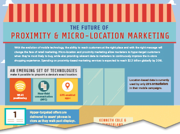 The Future Of Proximity Micro Location Marketing [infographic]