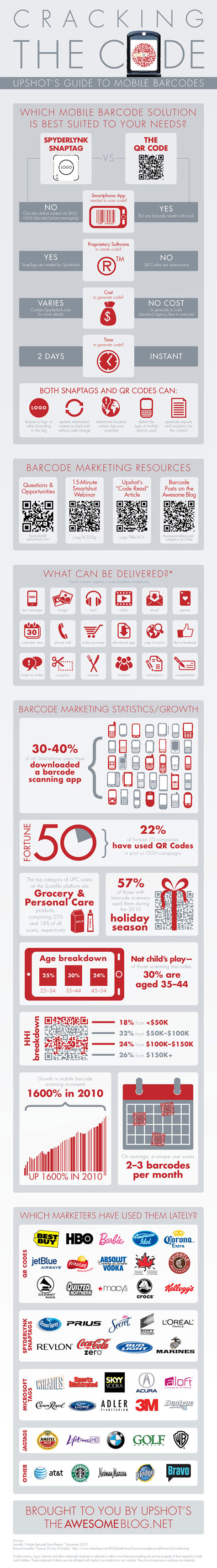 Infographic: Scan The Stats On Mobile Barcodes