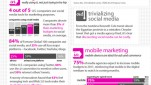 blog-modern_media_agency_infographic