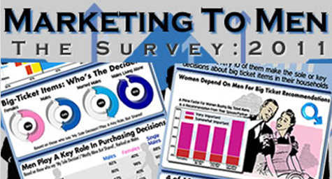 Study Shows That Men Defy Marketing Stereotypes