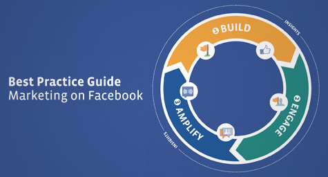 Facebook: Guide To Best Practices For Social Marketers