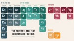 advertising firm blog-searchengineland-seo_periodic_table