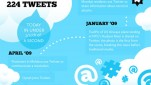 Following_Twitter_Infographic_485