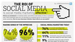the_roi_of_social_media_mdg_advertising_infographic_thumb