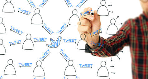 Are You A Twitter Superstar?