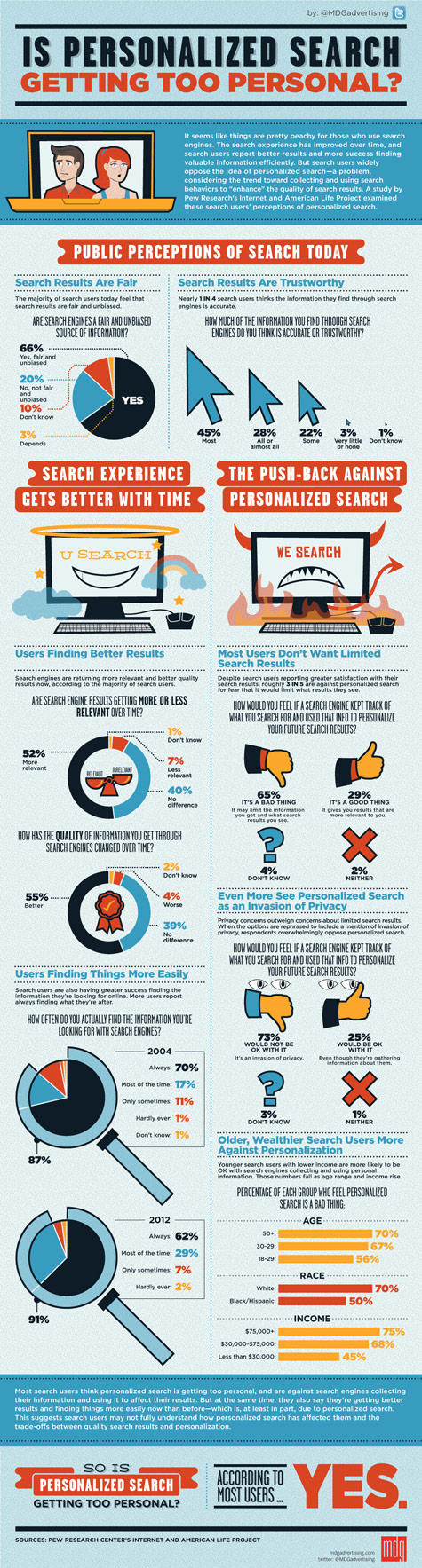 Is Personalized Search Getting Too Personal [infographic by MDG Advertising]