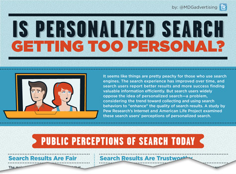 is personalized search getting too personal infographic cutoff