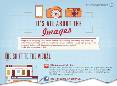 It's All About the Images [Infographic] - MDG Advertising Blog - South Florida Advertising Agency, Interactive Marketing, West Palm Beach Ad Agency, Boca Raton Ad Agency