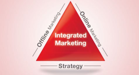 the advantages of using integrated marketing approach What are the advantages and disadvantages of advertising agencies  defining and marketing your  it is not really the advantages and disadvantages of using.