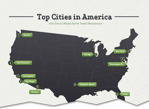 States With The Most Social Businesses Infographic cutoff