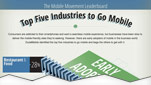 Top Five Industries to Go Mobile [Infographic]