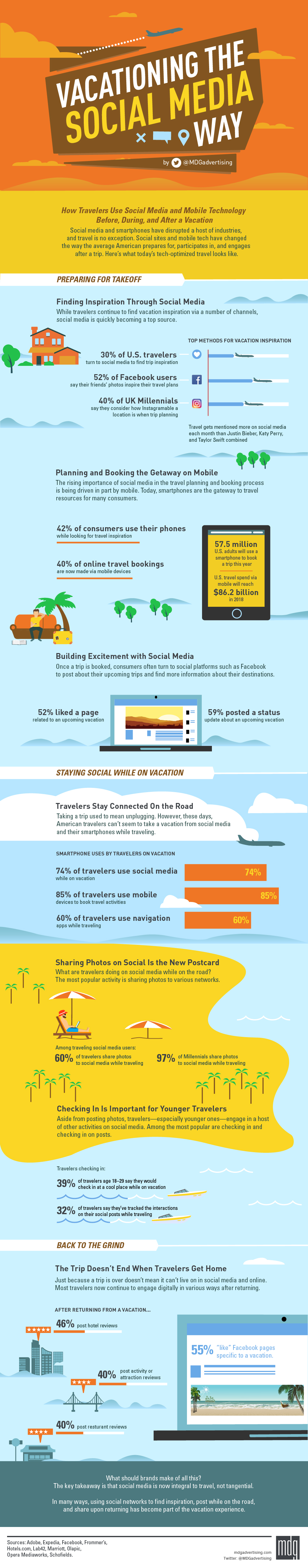 Vacationing the Social Media Way [Infographic]