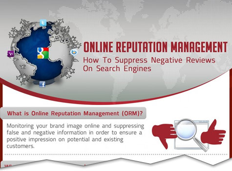 Online Reputation Management [Infographic]