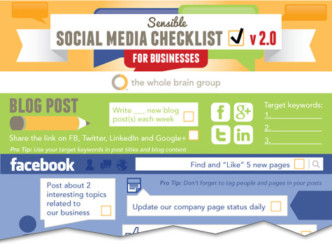 Sensible Social Media Marketing Checklist for Businesses [INFOGRAPHIC]