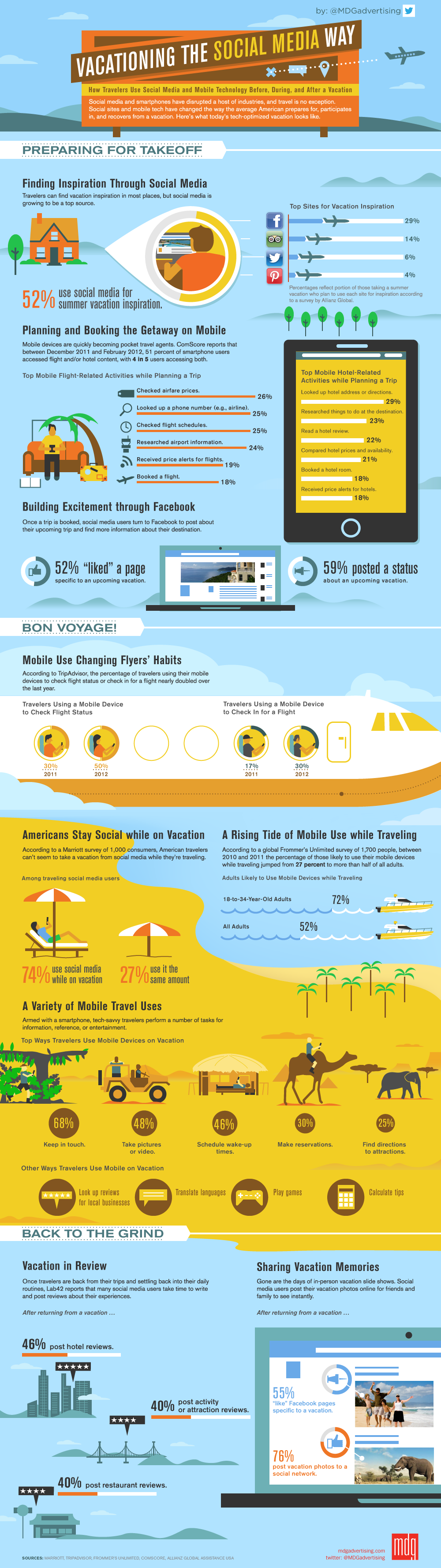 Vacationing The Social Media Way [infographic by MDG Advertising]