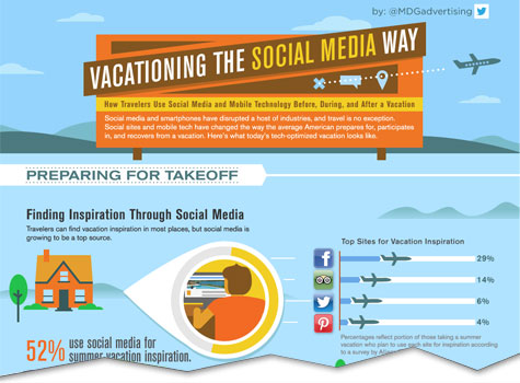 vacationing-social-media-way
