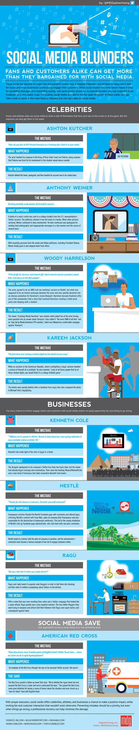social media blunders infographic 475