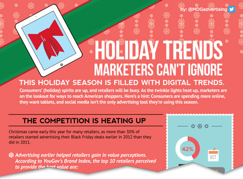 Holiday Trends Marketers Can't Ignore - MDG Infographic