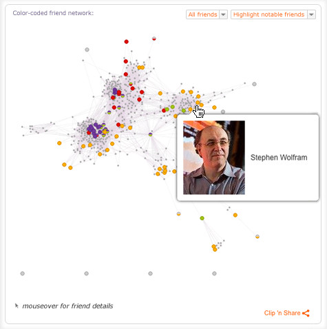 WolframAlpha Introduces Expanded Personal Analytics for Facebook