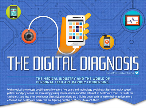 digital diagnosis infographic cutoff