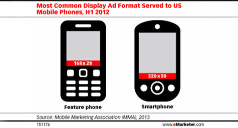 Mobile Display Ads Become Much More Personal and Powerful