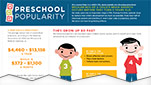 infographic_preschool_popularity_cutoff_thumbnail
