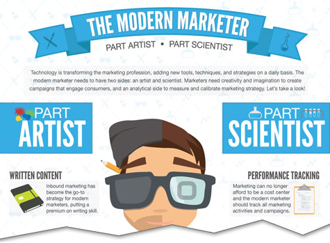 The Modern Marketer [Infographic]