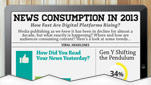 news-consumption-in-2013-cutoff-thumbnail