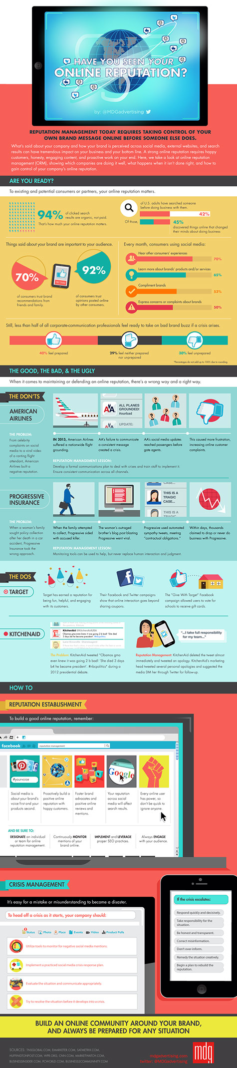 Have You Seen Your Online Reputation? [Infographic]