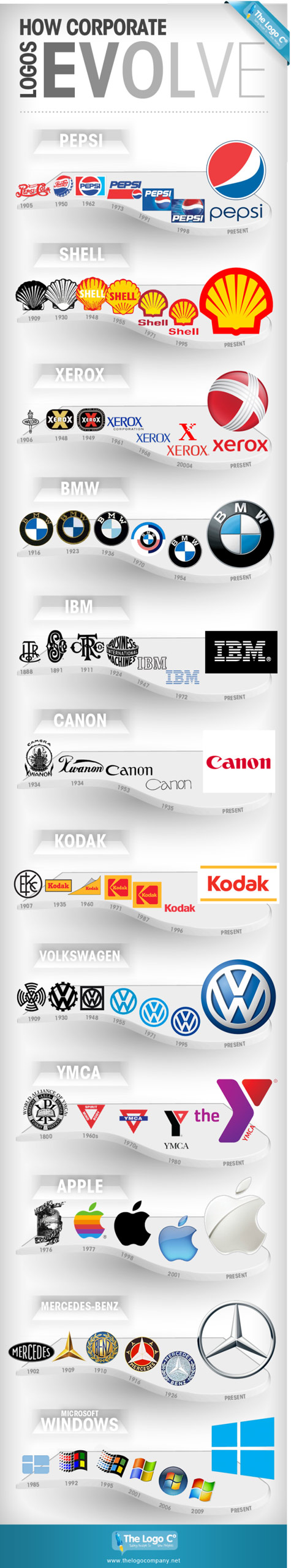infographic how corporate logos evolve 475