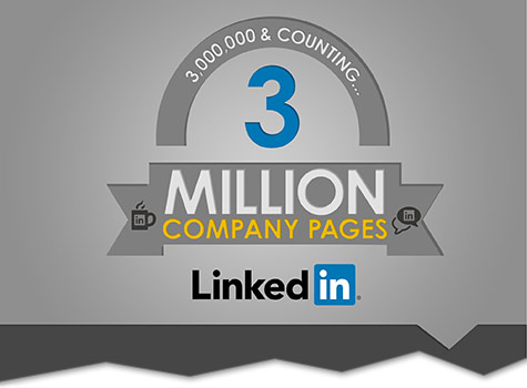 3 Million LinkedIn Company Pages and Counting [Infographic]