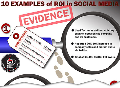 10 Examples of ROI in Social Media [Infographic]