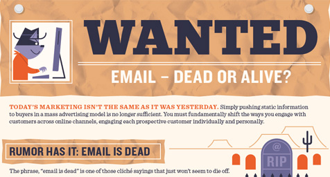 A Look at How Email Marketing is Alive and Well [Infographic]
