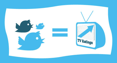 Twitter Premieres Its New Nielsen TV Rating System