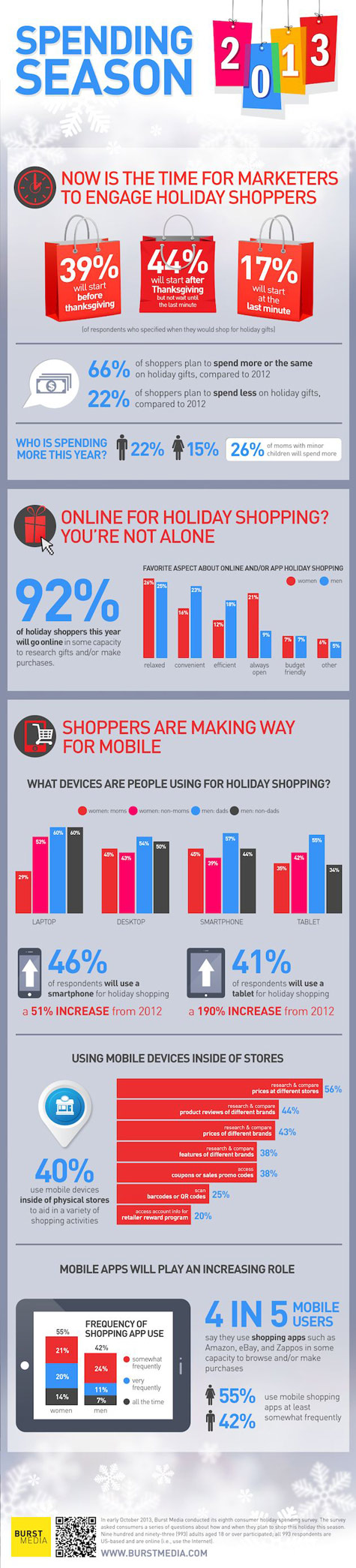 This Holiday Shopping Season, Some of the Biggest Crowds Will be Found Online [Infographic]