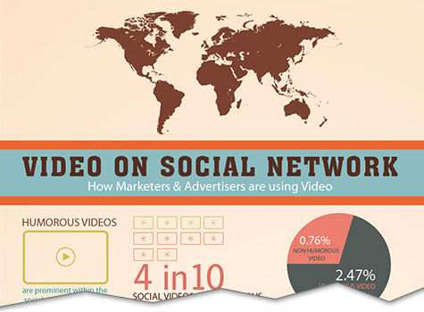 infographic video on social network cutoff