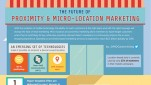 mdg-infographic-the-future-of-proximity-and-micro-location-marketing_cutoff