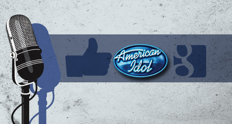 """American Idol"" Amplifies its Interactive Features through Google and Facebook"