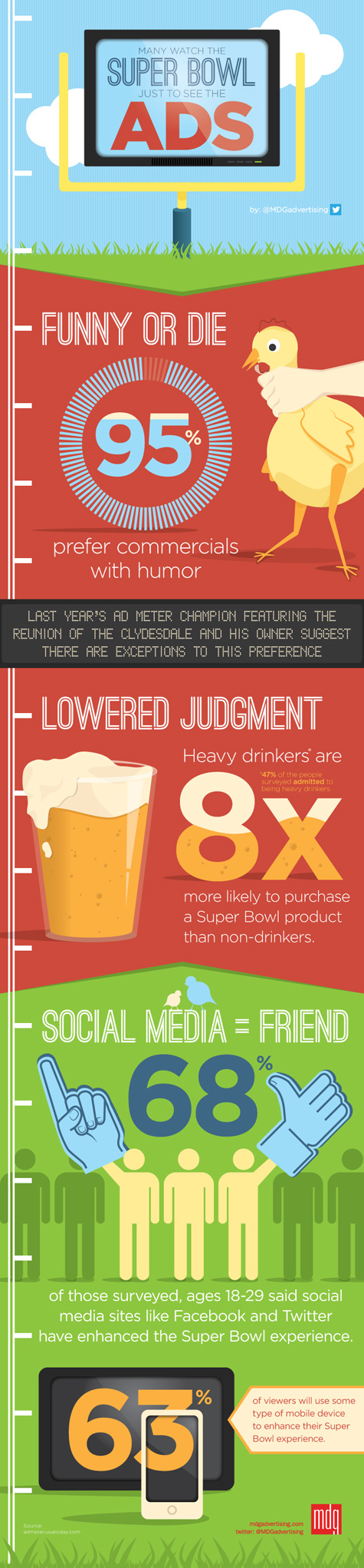 Super Bowl Ads Score More Fans Than the Game [Infographic]