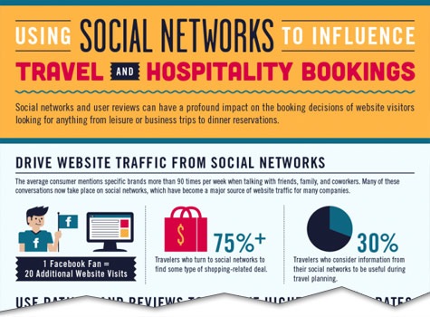 using social networks influence infographic cutoff