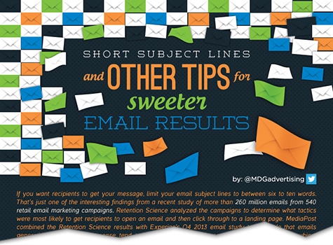 Short Subject Lines and Other Tips for Sweeter Email Results [Infographic]