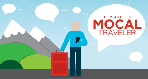 New E-book, The Year of the Mocal Traveler, Provides Invaluable Insight into an Important Travel Marketing Trend