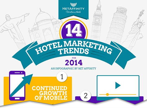 Check In On the Digital Hotel Marketing Trends for 2014 [Infographic]