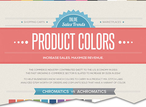 online sales trends color matters cutoff