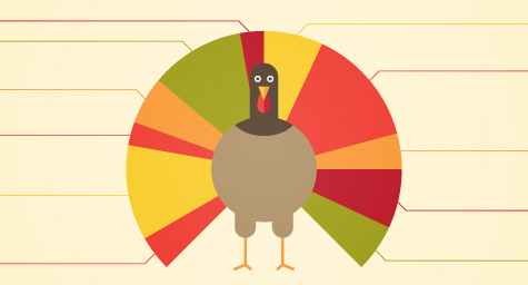 Digital Advertising Trends to Be Thankful For