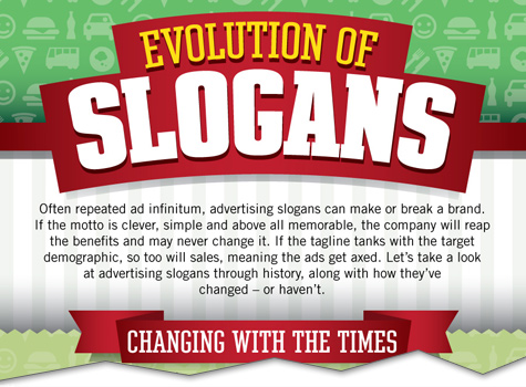 See How Slogans Have Captured Our World with Words [Infographic]