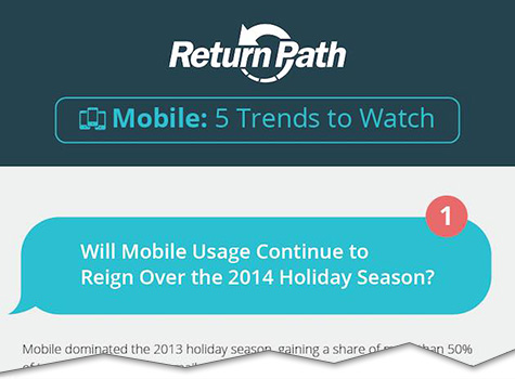 five mobile email trends to watch this holiday season infographic cutoff